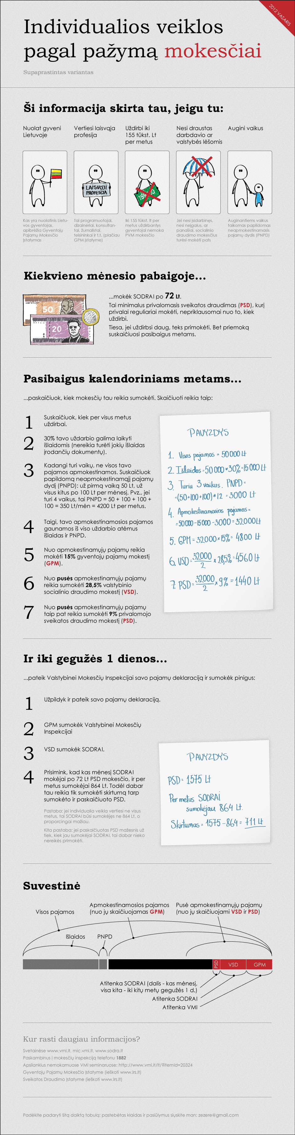 IVV-pagal-pazyma-mokesciai-supaprastinti-su-vaikais-2012-02